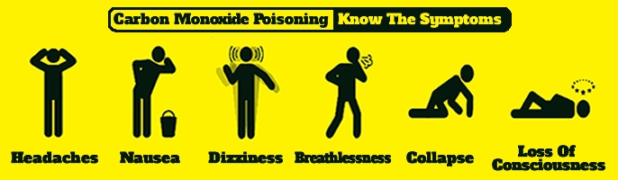 Carbon Monoxide Symptoms-2